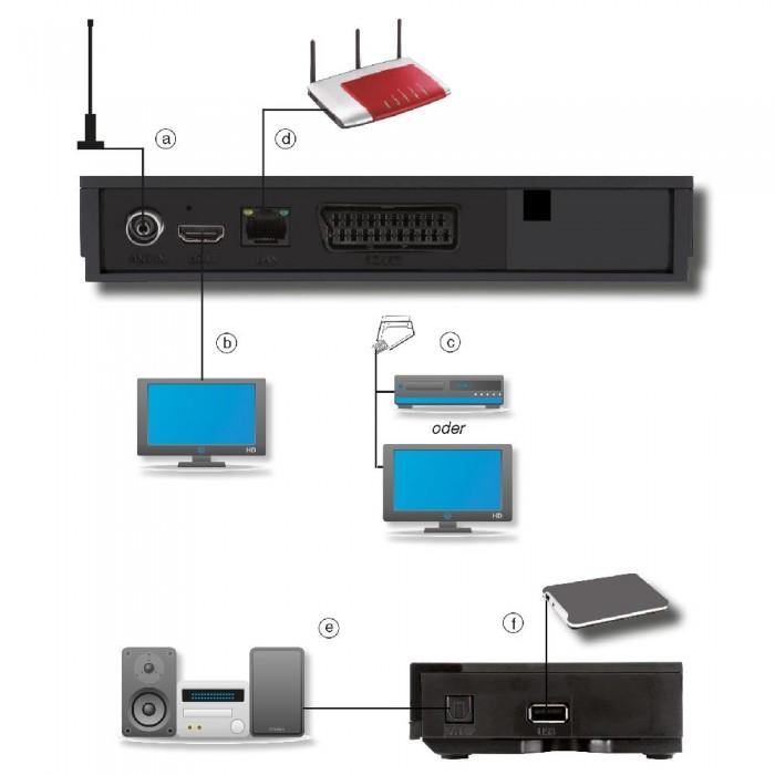 telestar digihd tt4 dvb t2 hd receiver. Black Bedroom Furniture Sets. Home Design Ideas