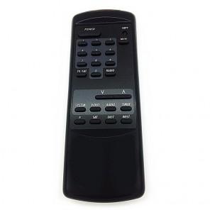 Radix Original Fernbedienung für das Receivermodell Radix 5100S