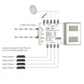 DUR-line DCR 5-2-4L4 Einkabel-Multischalter für 2x4 + 4 Teilnehmer | kaskadierbar